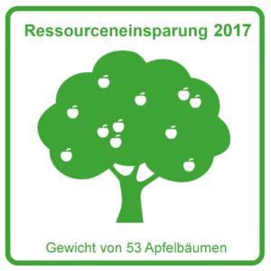 2017 Apfelbaeume
