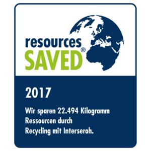 2017 Einsparung