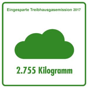 2017 Emission